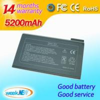 Buy cheap DELL 1691PH Laptop Battery from wholesalers