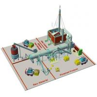Buy cheap Fish Meal Plant, Fish Meal Production Line from wholesalers