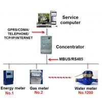 Buy cheap Automatic Meter Reading(AMR/AMI) System from wholesalers