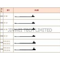 Buy cheap knitting needle Model:MORE from wholesalers