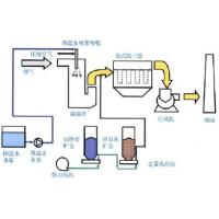 Buy cheap B.Flue Gas Cleaning Technology from wholesalers