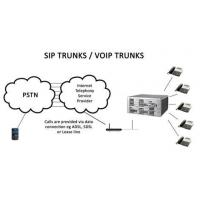 Buy cheap Voicemail Systems SIP TRUNK / VOIP TRUNK SIP Trunks / VOIP Trunks from wholesalers
