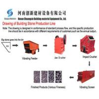 Crushing and Grinding Equipmen Stone Crushing Technology Introduction and Flowchart