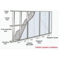 Partition System
