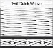 Buy cheap Stainless Steel Twill Dutch Wire Mesh product