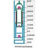 Buy cheap Drilling technology product