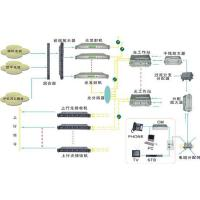 Buy cheap CATV from wholesalers