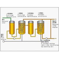 Buy cheap Two-stage biological denitrification membrane bioreactor from wholesalers