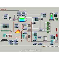 Buy cheap Boiler water level control system from wholesalers