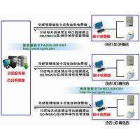 Buy cheap Commercial projects IC card charging system architecture diagram from wholesalers