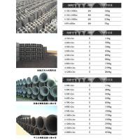 Buy cheap Circuit line equipment Chengcha reinforced concrete drainage pipes from wholesalers