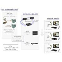 Buy cheap RollingStream IPTV from wholesalers