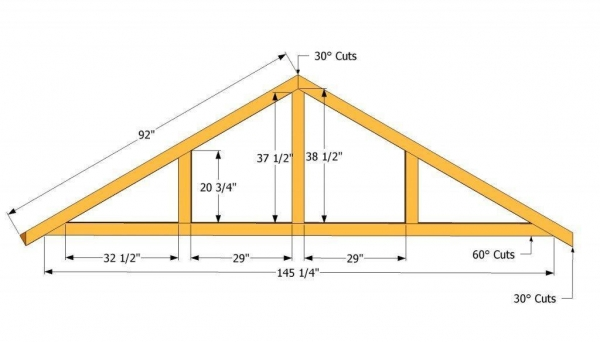 Buy cheap How To Make A Roof Truss from wholesalers