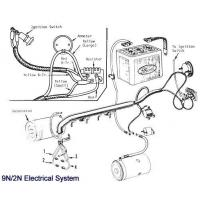 Buy cheap 12 Volt Solenoid Wiring Diagram Ebay from wholesalers