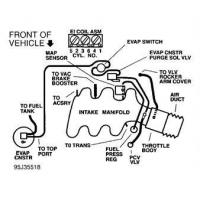 Buy cheap 1 Wire Alternator Wiring Diagram Dodge from wholesalers