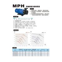 Buy cheap Sealless magnetic drive pump from wholesalers
