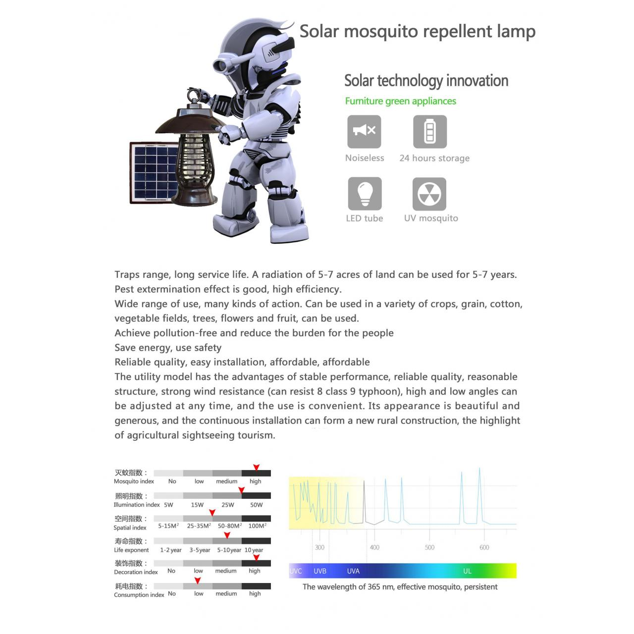 Buy cheap Solar mosquito killing lamp from wholesalers