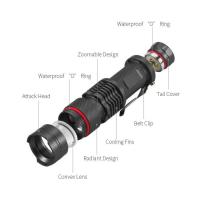 Buy cheap Tactical Flashlight - CT10330 from wholesalers