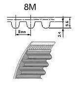 Buy cheap Belts 1360-8M-30 HP Black Rubber Timing Belt from wholesalers