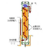 Buy cheap Swirl electrolysis from wholesalers