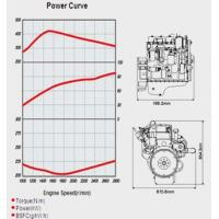 Buy cheap Cummins EQB125-20 Diesel Engine for Vehicle from wholesalers