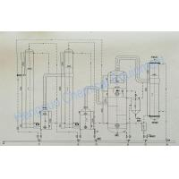 Buy cheap Evaporator High-quality New Three-effect Continuous Crystallizing Evaporator from wholesalers