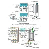 Buy cheap Coal slag conveying system for coal fired boiler from wholesalers