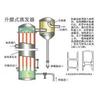 Buy cheap English rising film evaporator from wholesalers