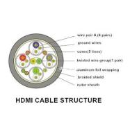 Buy cheap Optical Fibre HDMI High Definition Multi Media Cable from wholesalers