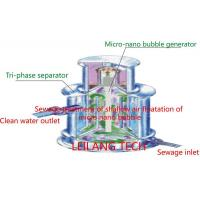 Buy cheap Sewage treatment of shallow air floatation of micro nano bubble from wholesalers