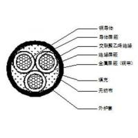 BmVzYyBjbGVhcmFuY2UgcmVxdWlyZW1lbnRz further Overhead Electrical Service Cable besides 7 13 3 together with Mesh Grips together with Service Entrance Wiring Diagram For Box. on underground electrical cable