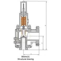 Buy cheap Type BWA42C Balance Bellows Safety Valve With Jacket from wholesalers