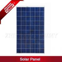 Buy cheap Solar Panel 250W Polysilicon Solar Panel from wholesalers
