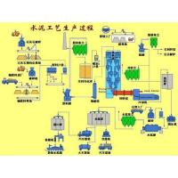 Buy cheap cement production line from wholesalers