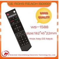 2.4ghz wireless rf air mouse remote control