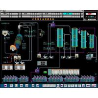 Buy cheap Industrial Production Process Automation Automatic Swirler Control System from wholesalers