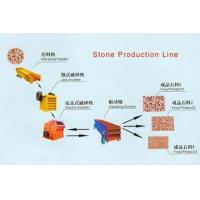 Buy cheap Stone Production Line product