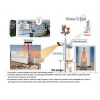 Video Alarm Station for Electronic or Communication Towers and Base Station
