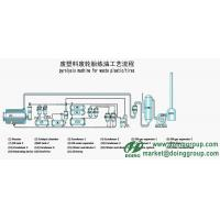 Buy cheap Waste Tire Pyrolysis plant from wholesalers