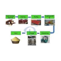 Buy cheap Gari processing plant from wholesalers