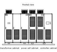 variable frequency drive basics pdf