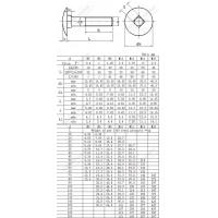 Mshroom head square neck bolts DIN 603-1981 9