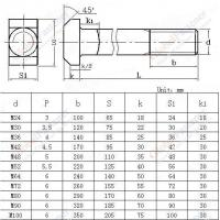 Buy cheap T-head bolts with large head DIN 7992-2010 from wholesalers