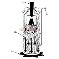 Buy cheap Coalescing Filter Cartridge from wholesalers