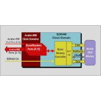 Avalon Mobile DDR Memory Controller IP Core
