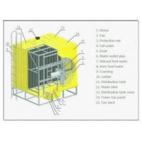 Buy cheap NWQ Crosswind Cooling Tower from wholesalers