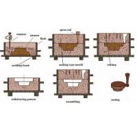 Sand Casting Sand Casting Illustration