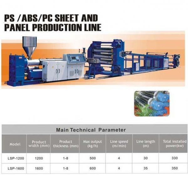 Quality PS/ABS/PC sheet extrusion line for sale