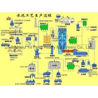 Buy cheap YUFENG-Cement production line product