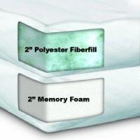 Buy cheap Sleep Innovations Memory Foam Mattress Topper Review 4 Inch from wholesalers